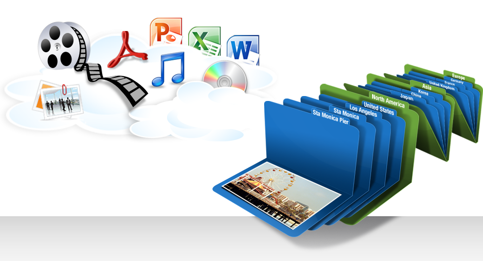 secured-sharing-of-audio-pictures-videos-online-anytime-Cognosys